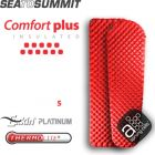 STS AMCPINSRR - Килимок надувний Comfort Plus Rectangular Insulated red